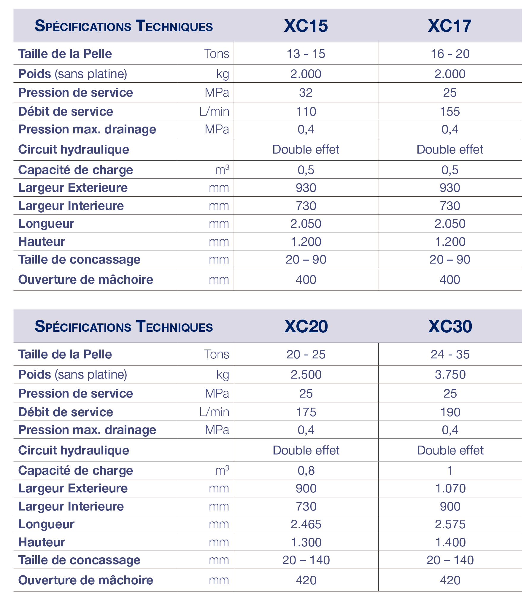 XCENTRIC CRUSHER SERIE E SPECIFICATIONS TECHNIQUES