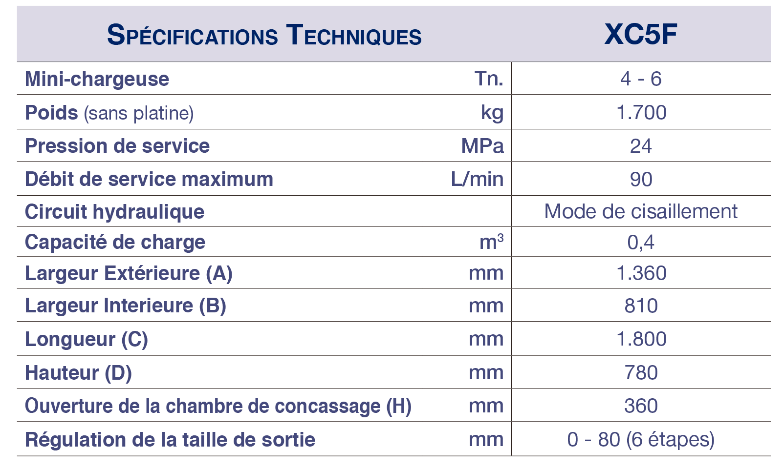 XCENTRIC CRUSHER XC5F FICHE TECHNIQUE GÉNÉRALE